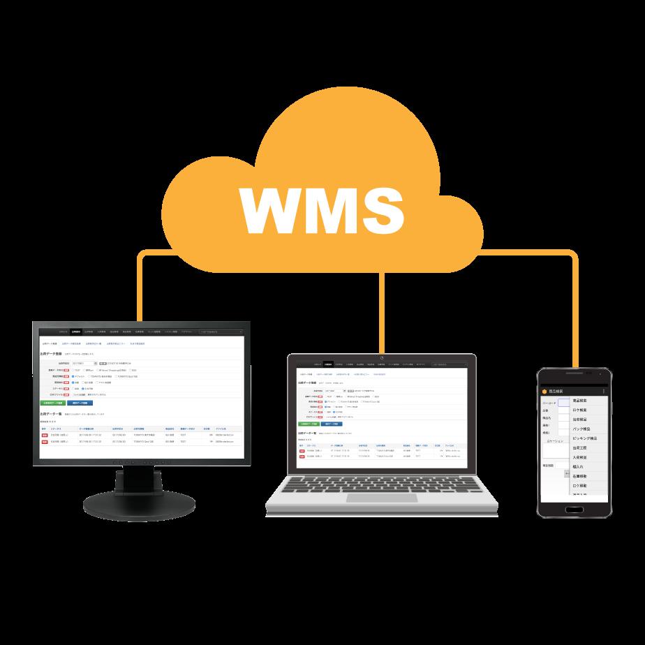 どこからでもアクセス可能なWEB管理画面